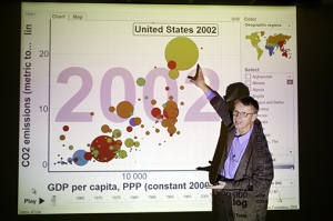 Hans Rosling using the Trendalyzer software.